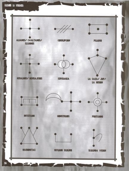 Simbolos de el Cazador.